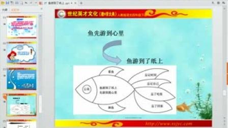 人教版四年级语文下册《27课 鱼游到了纸上》微课 四年级(1)班 张玉生