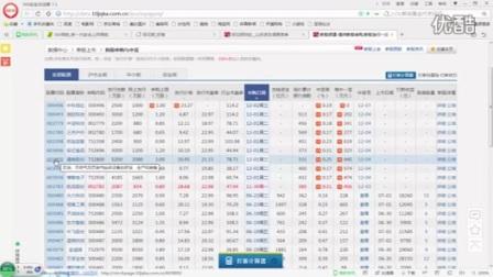 2017年5月5日最新锵锵三人行 寰宇大战略 凤凰财经 解析主力拉升股票时动作 用各项技术指标分析该牛股上涨趋势