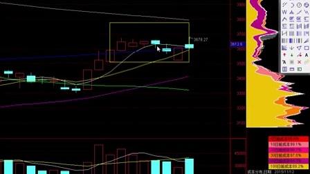 2017年4月18日最新锵锵三人行 寰宇大战略 凤凰财经 解析主力拉升股票时动作 用各项技术指标分析该牛股上涨趋势
