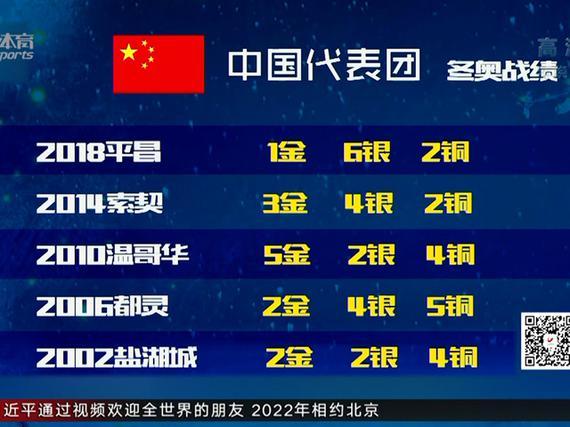 2018腾飞的起点 中国冰雪军团稳步迈入新时代