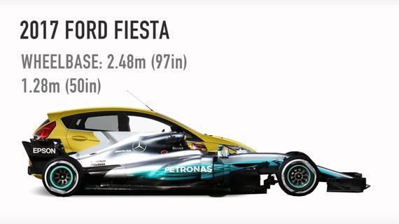 科普:F1赛车有多大?