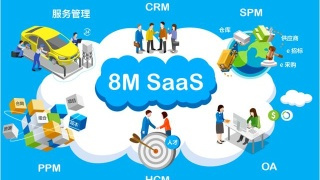 SaaS软件如何才能像To C一样极致易用?